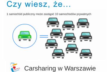 Carsharing – sposób na korki