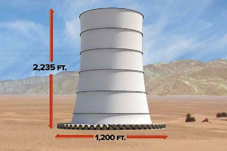 Hybrydowa elektrownia na dużą skalę