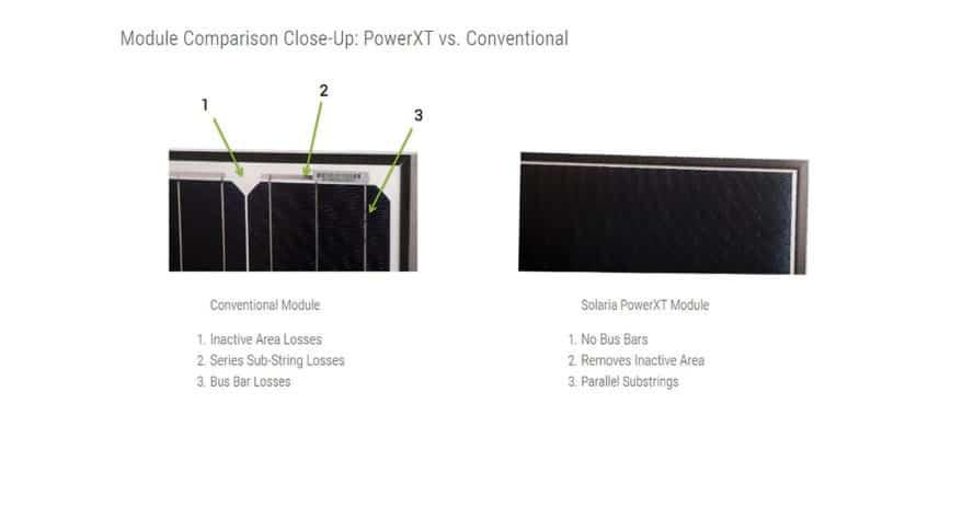 Solaria, Solaria PowerXT, PowerXT, solar panel, solar panels, comparison