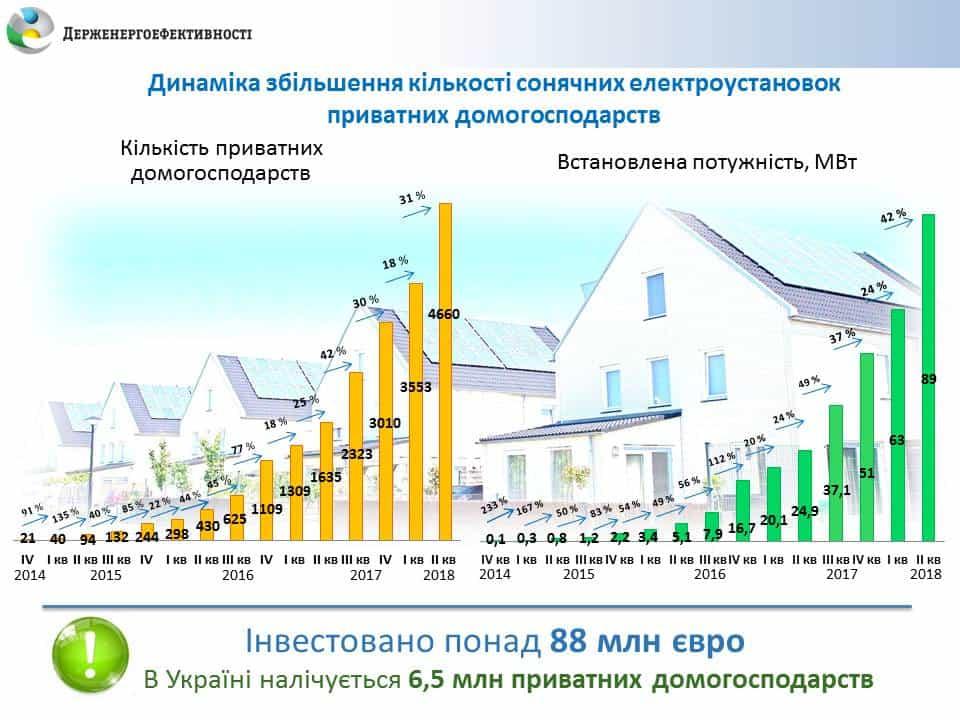 http://saee.gov.ua/sites/default/files/2%20%D0%A1%D0%BB%D0%B0%D0%B9%D0%B41.JPG?slideshow=true&slideshowAuto=true&slideshowSpeed=4000&speed=350&transition=elastic