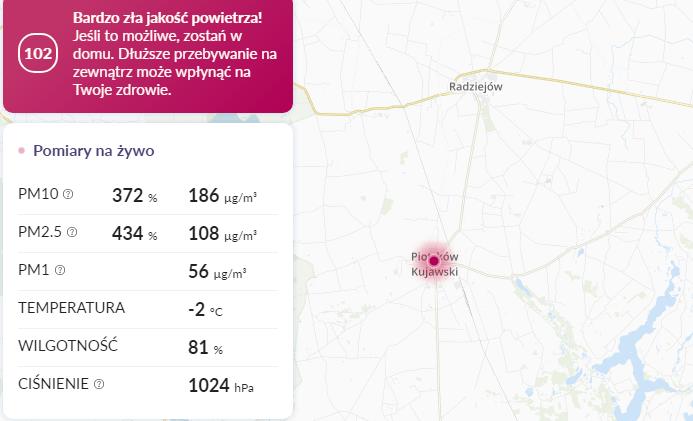 smog piotrków kujawski