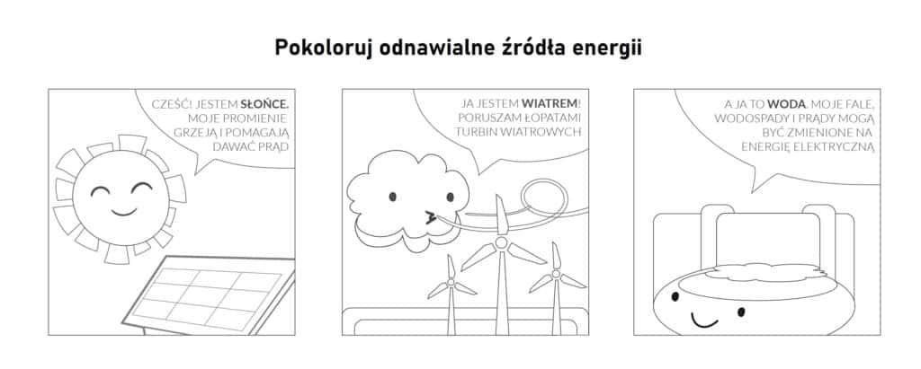 odnawialne źródła energii kolorowanka
