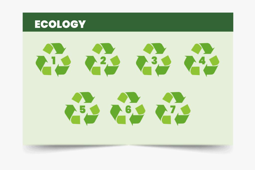 recykling oznaczenia